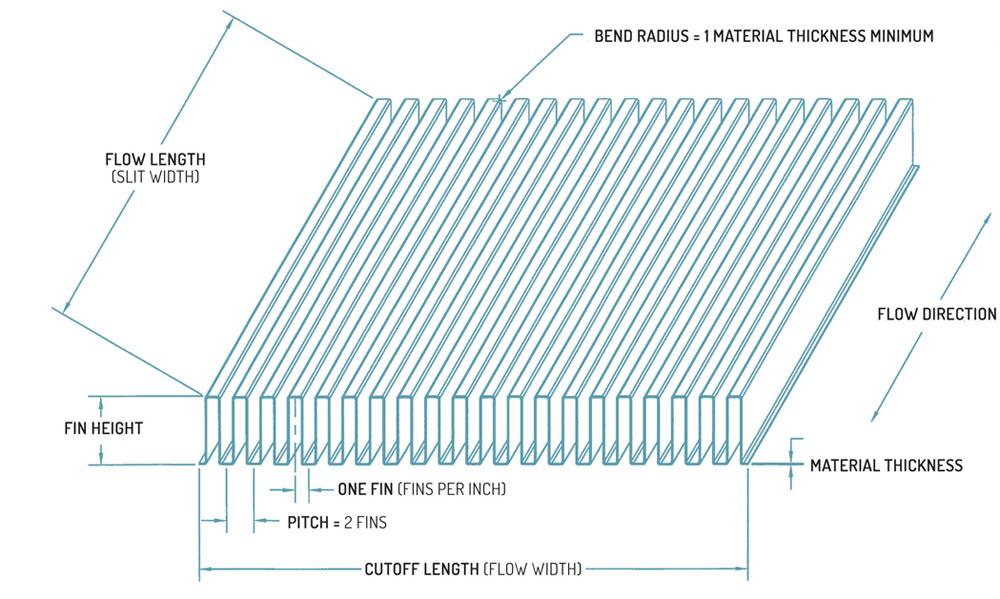 plain-fin-diagram-new